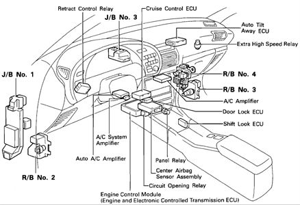 Toyota Celica Fuse Box Layout Online Wiring Diagram