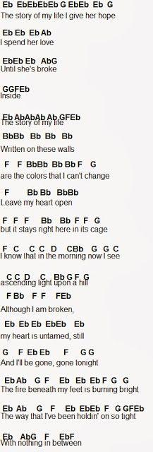 sophie hutchings piano sheet music pdf
