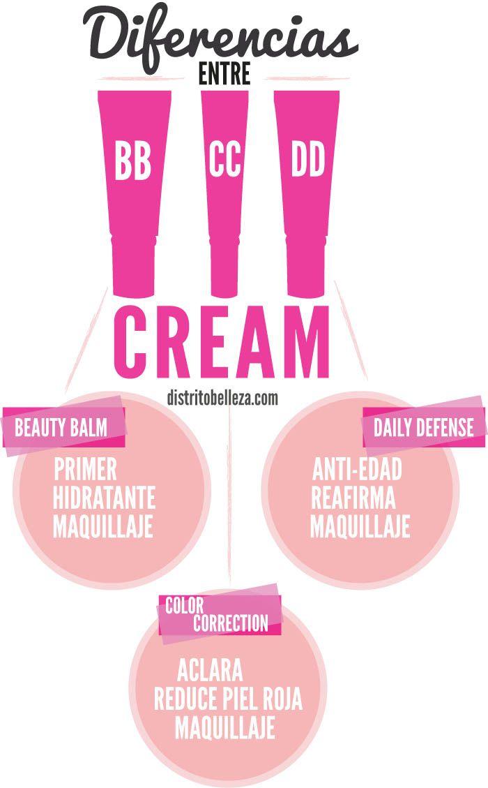 Lee todo acerca de las diferencias entre BB, CC y DD Cream :)
