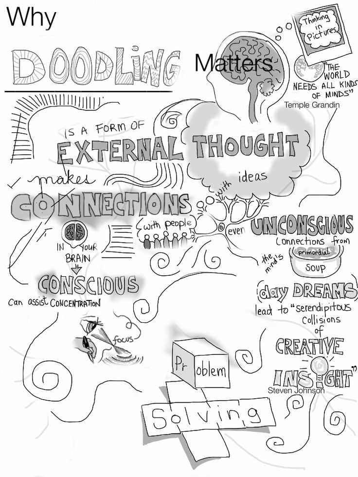 Visual note-taking is where it's at! (mind mapping, doodling ...