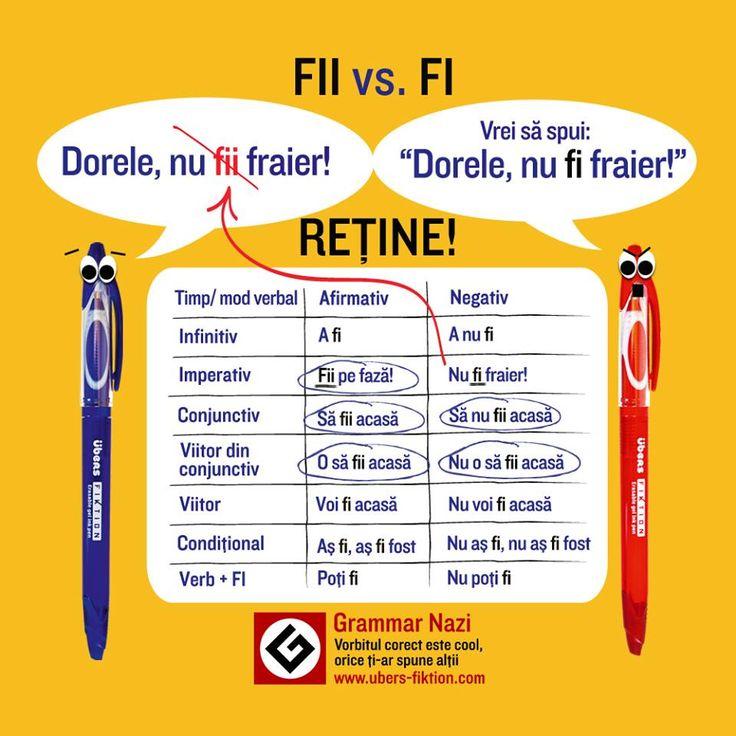 """gramatica. cum scrii corect """"FII"""" sau """"FI""""?"""