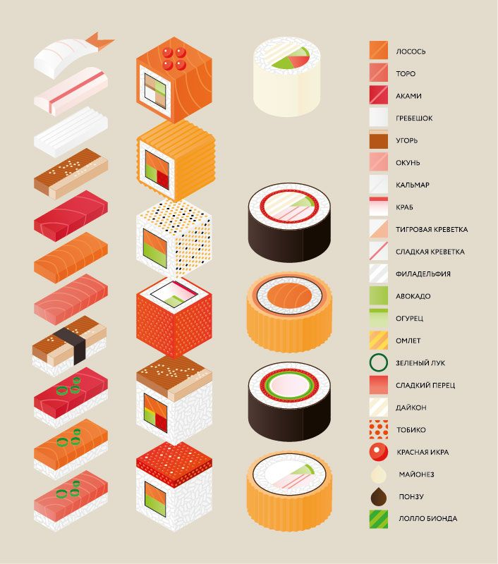 Illustrated Sushi menu items