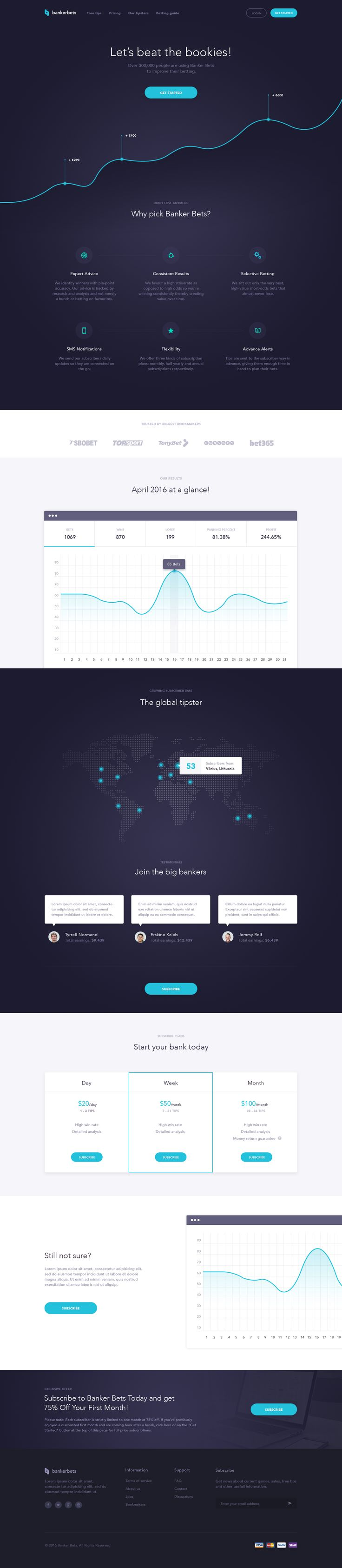Bankerbets landing page. I like the testimonials with the map. Makes it look like we have a lot of users around the world and then highlight a few of them