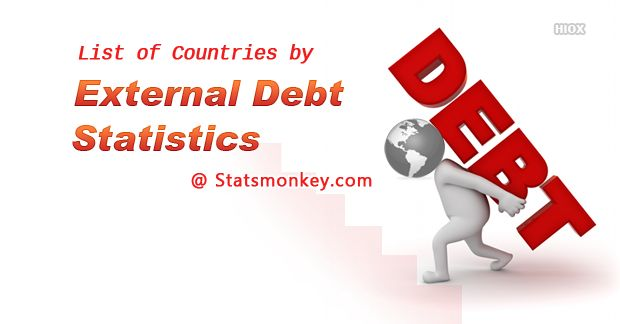 List of Countries by External Debt Statistics  https://www.statsmonkey.com/sunburst/18284-list-of-countries-by-external-debt-statistics.php  Above statistics displays the list of world countries by external debt. United States holds the first place with 24.03% followed by United Kingdom and France.