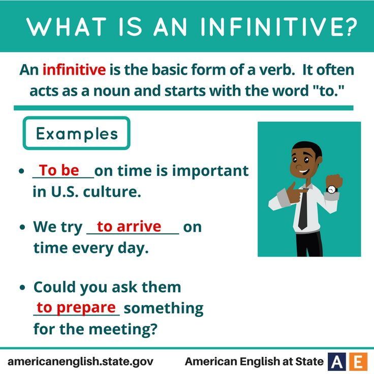 What is an Infinitive?