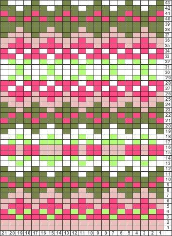 Tricksy Knitter Charts: Girly Fair Isle 2 by heavenleighrose