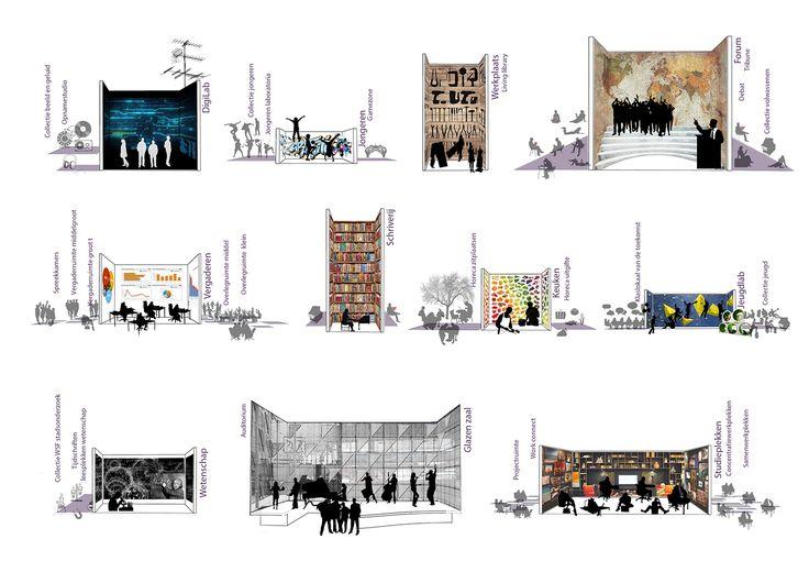 CIVIC architects - Public Library - Tilburg