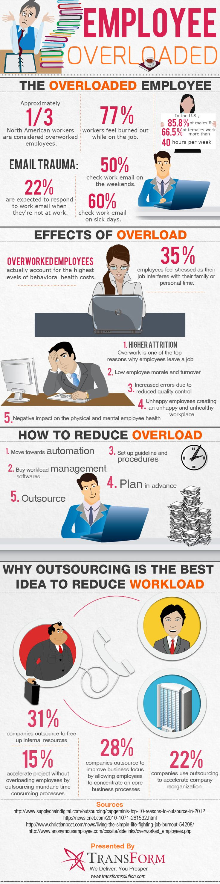 I chose this infographic because the layout and design catches your eye right away. It has balance of different colors and a balance of text and pictures. The topic is interesting because a lot of us suffer from employee overload, and we can relate.