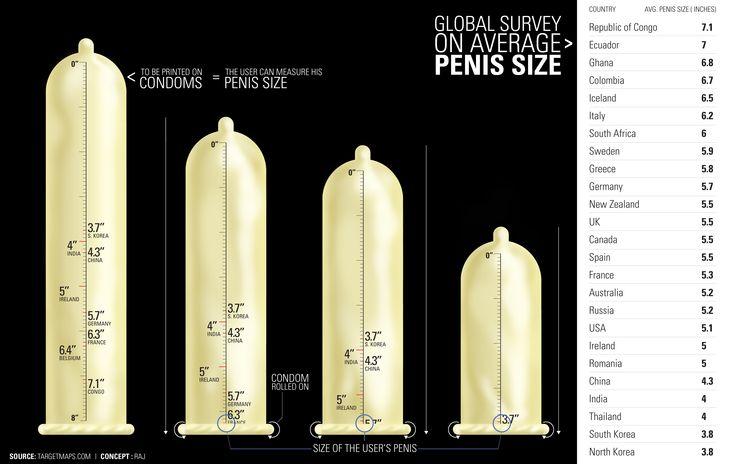 あるものの国別の長さのデータをまとめたサイト。ある意味すんげーな。 Penis Size Average Results by Country