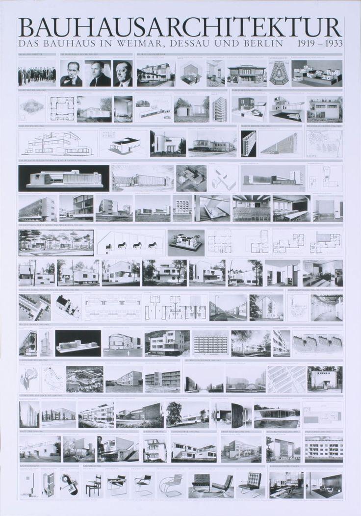 Bauhaus Architektur Poster | eBay
