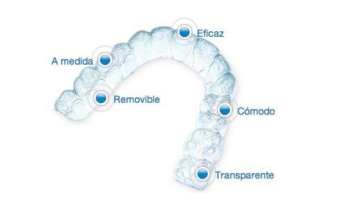 #Invisalign es eficaz, cómodo, transparente y removible. Descubre una nueva #ortodoncia en #Valencia!