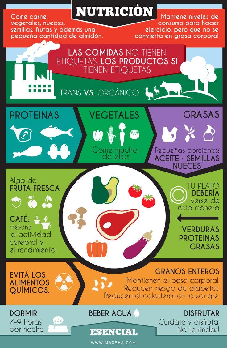 Algunos consejos sobre nutrición ;)