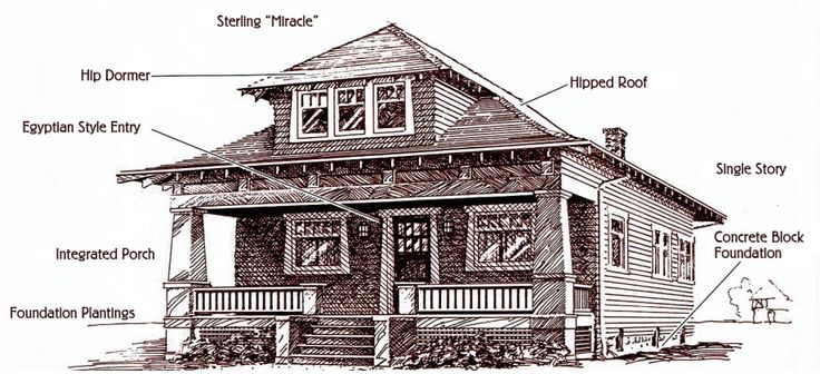 78 images about craftsman bungalow on pinterest for Bungalow roof styles