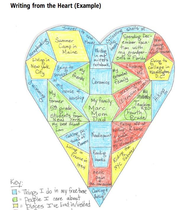 11 best Heart Maps  Writing images on Pinterest  Heart map