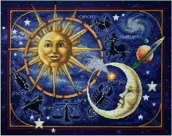 Perfetto Vita ...: Τι είναι αστρολογία