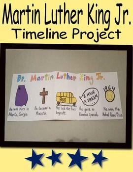 martin luther king timeline pdf
