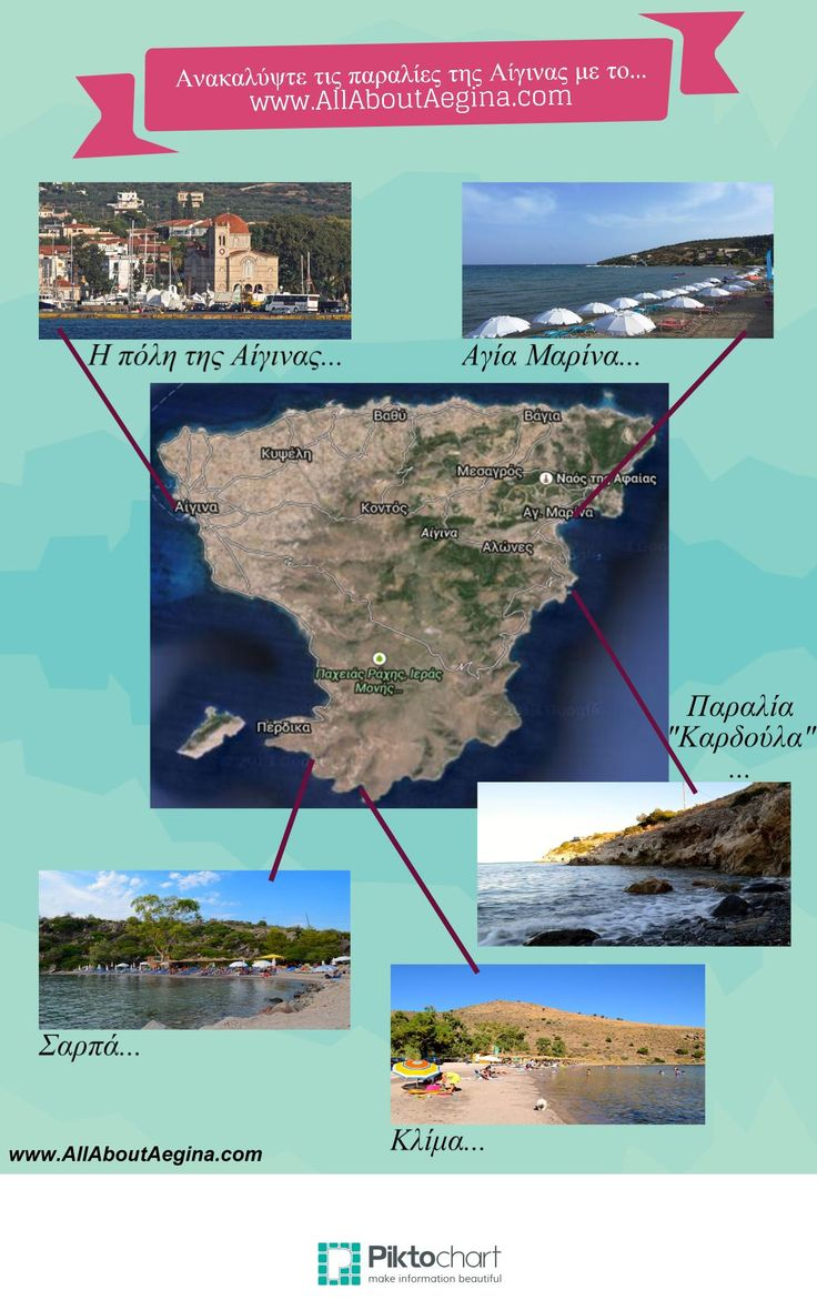 Infographics: Ανακαλύπτοντας τις παραλίες της Αίγινας...