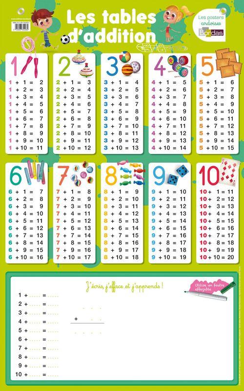 Les 25 meilleures id es concernant tables d 39 addition sur for Reviser les tables de multiplications ce2