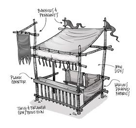RENAISSANCE FAIRE and Themed Event Design: CHAPTER EIGHT