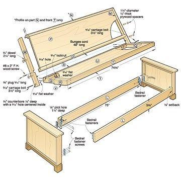 DIY Wood Futon Frame Plan.