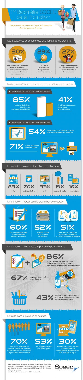 Infographie | La promotion, une valeur sûre