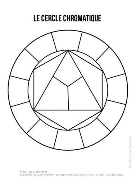17 meilleures id es propos de cercle chromatique sur pinterest chromatique cercle des for Cercle de couleur chromatique