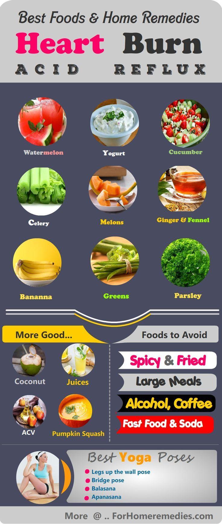 Natural Remedies For Heart Burn Vinegar
