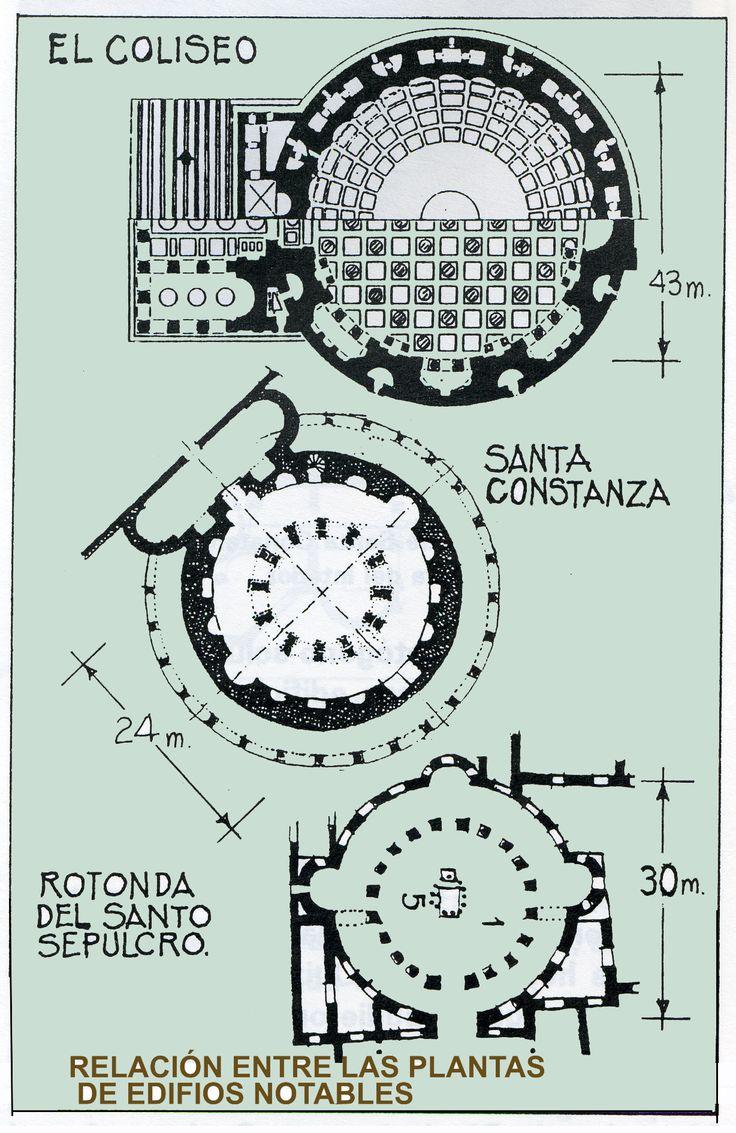 Plantas centralizadas. La arquitectura peleocristiana tomo también la planta centralizada, circular, cruz o poligonal de los edificios romanos.