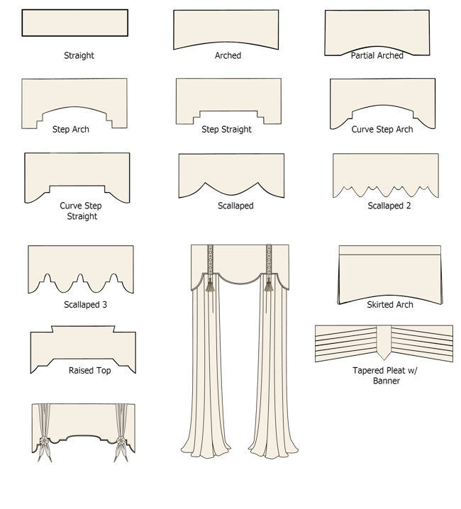 Great outlines - I'm planning on making a simple plywood cornice for over the sliding door and painting it black (chalkboard?) for some contrast in our too neutral kitchen/dining area.  (Miami Drapery Design: Cornices)
