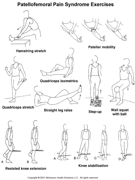 28 best images about physiotherapy exercises for knee on