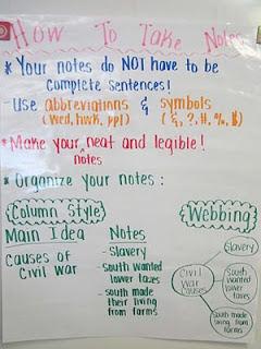 Taking an elementary school idea (anchor charts) and updating them for my juniors and seniors. Redo this to include cornell notes instructions.Fourth Grade, Fabulous Fourth, Taking Notes, Anchor Charts, Note Taking, Social Studies, Anchorcharts, Anchors Charts, 4Th Grade