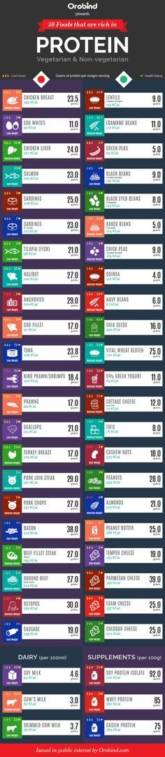 50 vegetarian and non vegetarian foods rich in protein