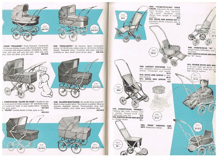 Vintage prams and strollers from the 1963 Mothercare catalogue