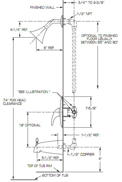 Shower control rough in - american standard