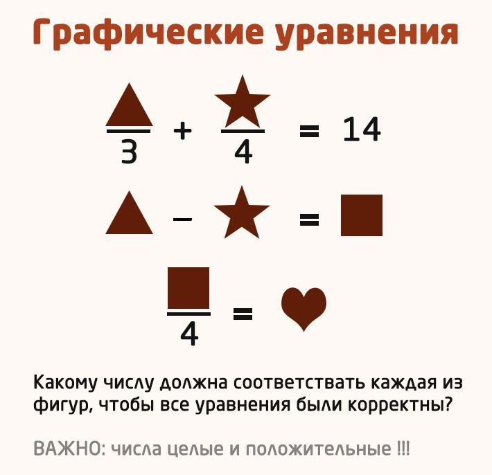 Графические #уравнения  Какому числу должна соответствовать каждая #фигура, чтобы все уравнения были корректны?  ВАЖНО: #числа целые и положительные !!!  #инженер #технарь #математика #головоломка #экзамен #инженернаястудия