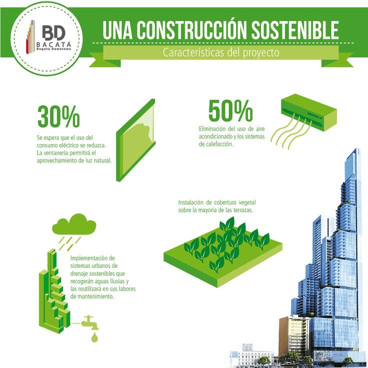Bdbacat una construcci n sostenible bd bacat l for 5 tecnicas de la arquitectura