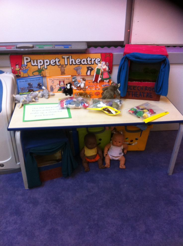 An interactive display for children to retell, or make up their own fairytales and traditional stories, using puppets.
