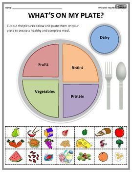 Nutritional Health Worksheet - Whats On My Plate?