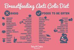 Breastfeeding Anti-Colic diet