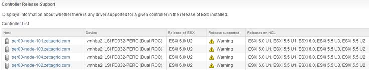 VSAN 6.2 + DELL PERC: Important Certified Driver Updates
