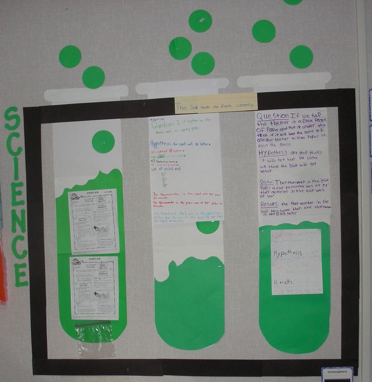 Cool Science Classroom Decorations ~ Best science class decorations ideas on pinterest