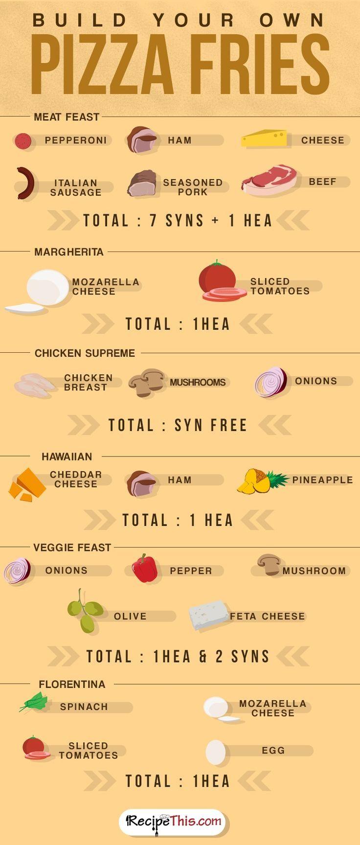 Slimming World Pizza Ideas