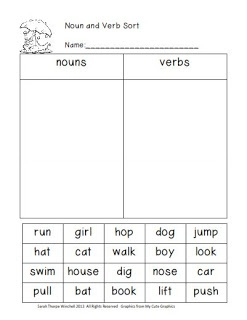 Parts of Speech and Balanced Equations Freebies