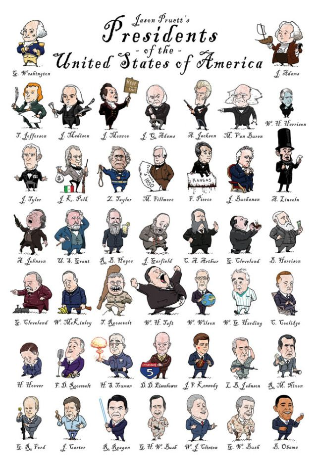 Happy Presidents' Day! Remember to keep our deployed troops and their loved ones in your thoughts and prayers as you enjoy your three-day holiday weekend!  Can you name all the presidents from Washington to Obama? Here's the full list by a talented artist/illustrator named Jason Pruett: