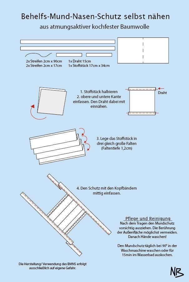 Mundschutz selbst nähen - DIY - Baumwollmaske - Behilfs ...