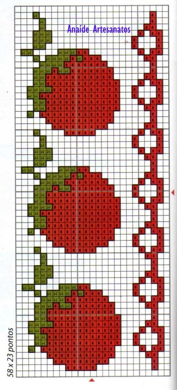Anaide Ponto Cruz: Barrados de frutas ,lindos,bom trabalho bordando,abraço!!!!