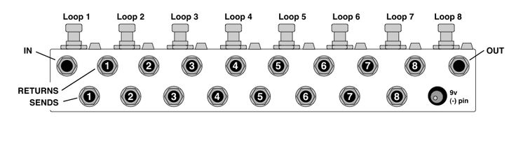 0c69984c94632729f64c1bfabeb6510c Guitar Mute Pedal Switch Wiring Diagram on guitar effects chain diagram, guitar rig diagrams, electric guitar wiring diagrams, guitar wiring for dummies, guitar jack wiring diagram, guitar amplifier wiring diagram, vintage guitar wiring diagrams, les paul guitar wiring diagrams, guitar pickup wiring diagrams, guitar pedal circuit diagram, guitar effects wiring diagrams, fender guitar wiring diagrams, guitar effects loop diagram, guitar switch wiring, guitar volume pedal wiring, guitar effects schematics diagrams, guitar input jack wiring mono, guitar pedal blueprints,