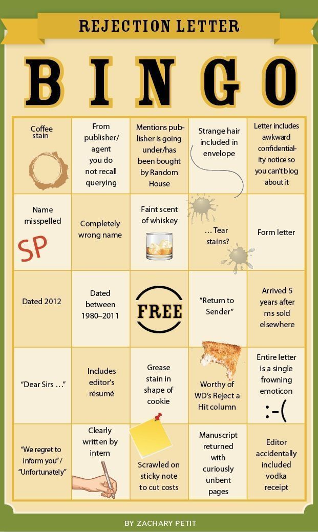 Rejection Letter Bingo - Writers Write Creative Blog Writing - rejection letter sample