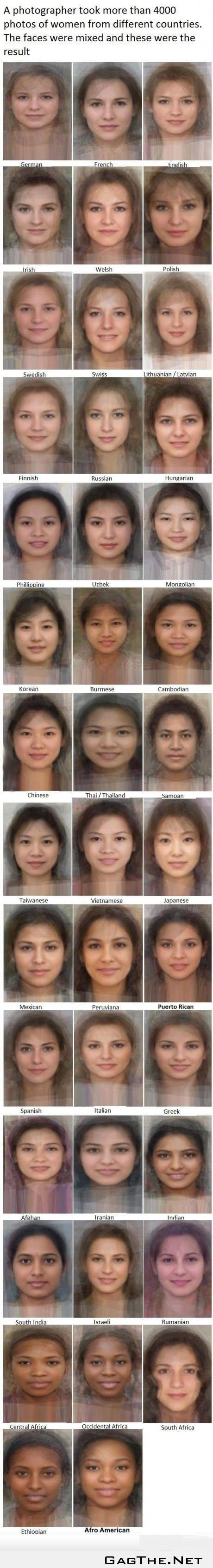 Average Faces Of Women From Different Countries