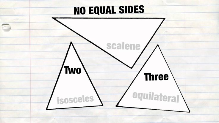 25  best ideas about classifying triangles on pinterest
